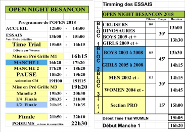 BESANCON OPEN FLY - Timing